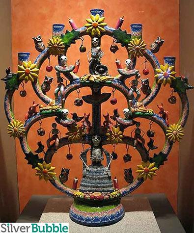 Modern Tree of Life
